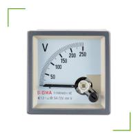 Analog Panelmeters